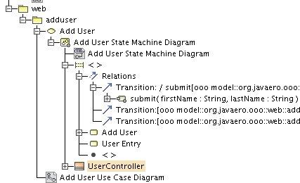 usercontroller.jpg